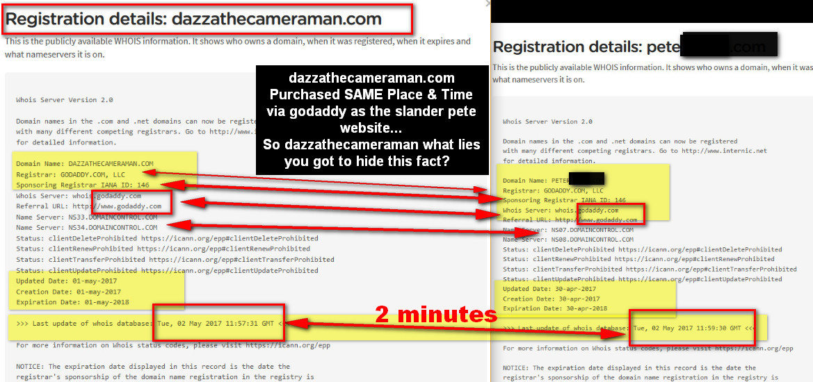 David Greig connection dazzathecameraman domain buying